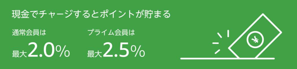 現金チャージ|最大2.5%!高還元のキャンペーン中